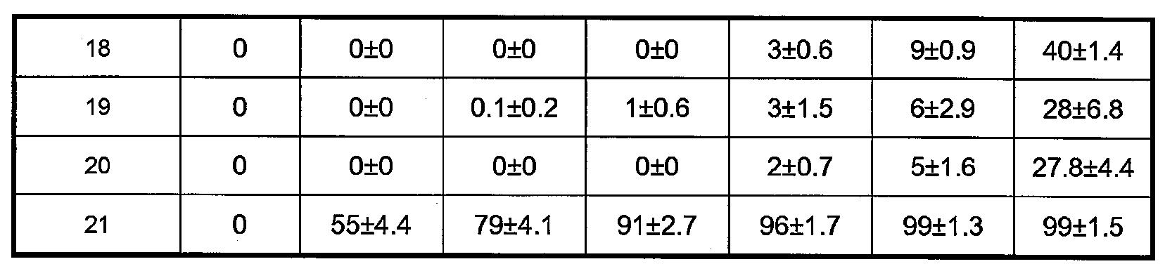 Figure 112009049300571-PCT00025