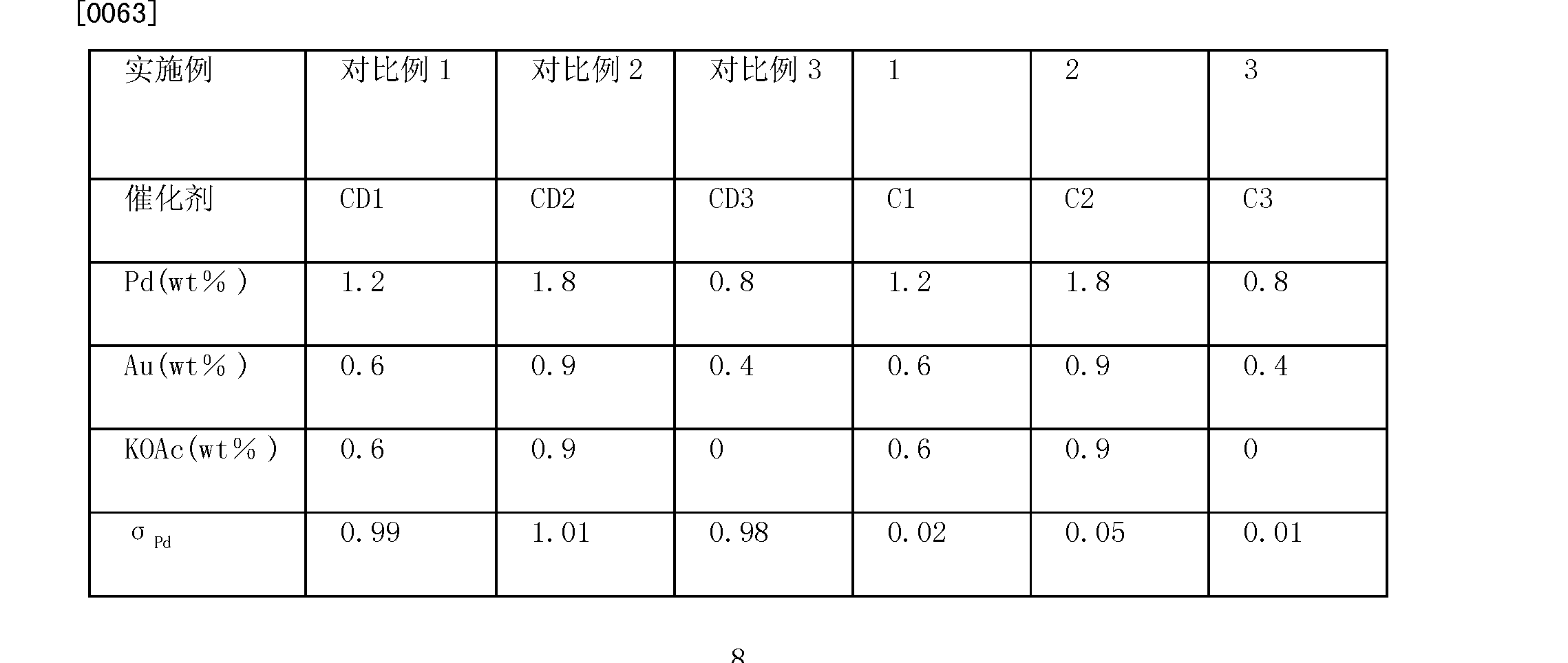 Figure CN102764651AD00081