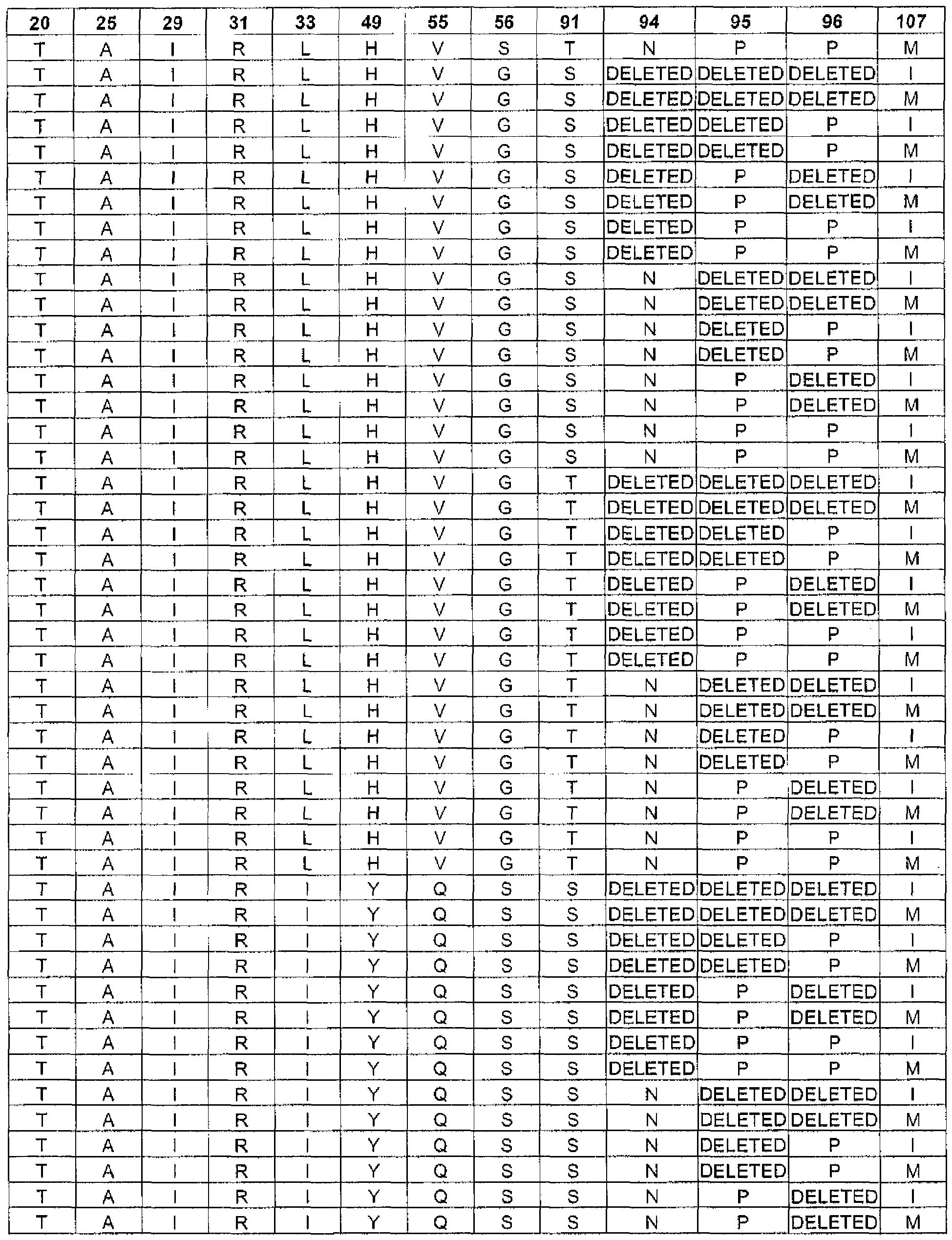Figure imgb0018