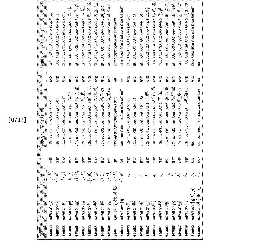 Figure CN105792832AD01051