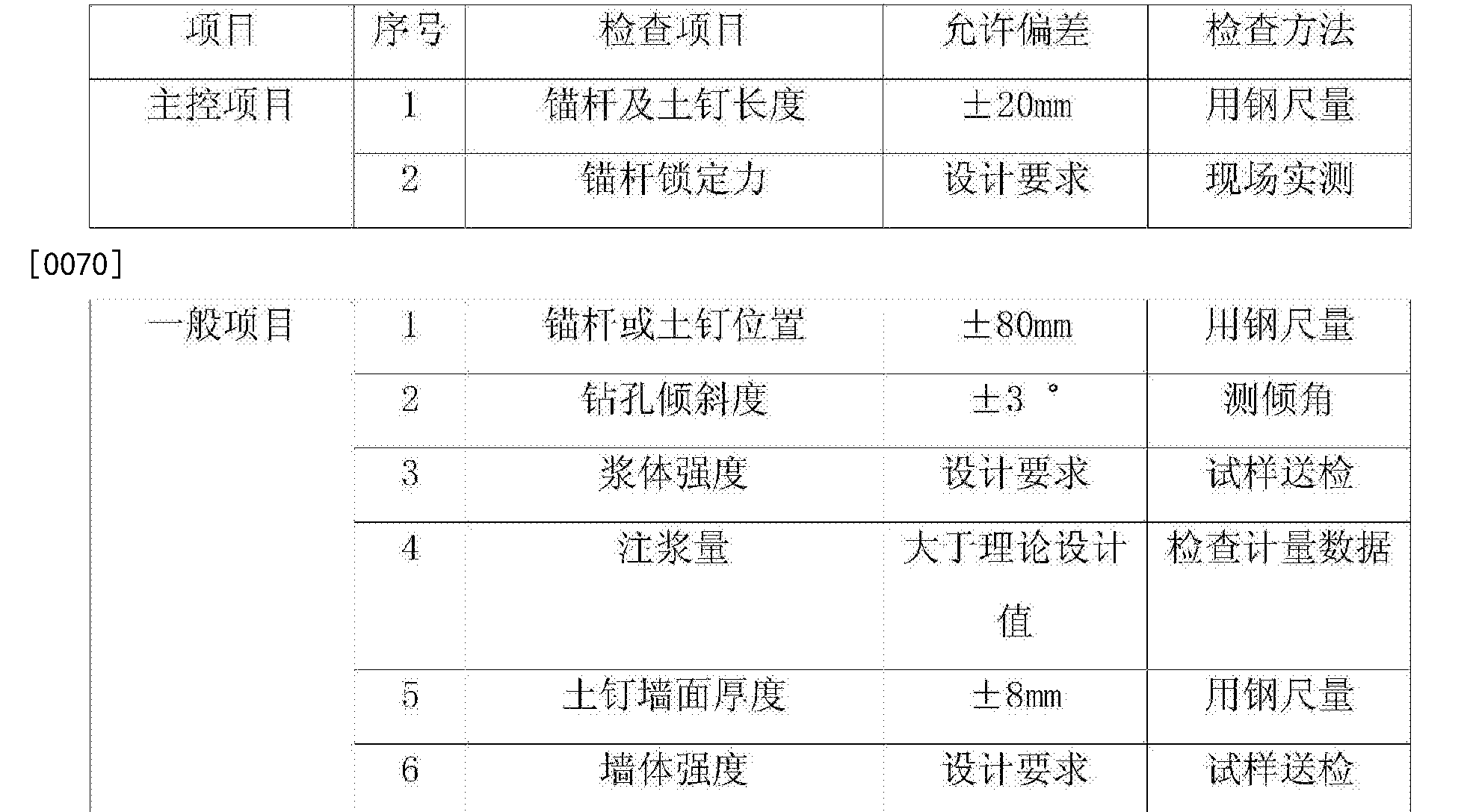 Figure CN104831734BD00091