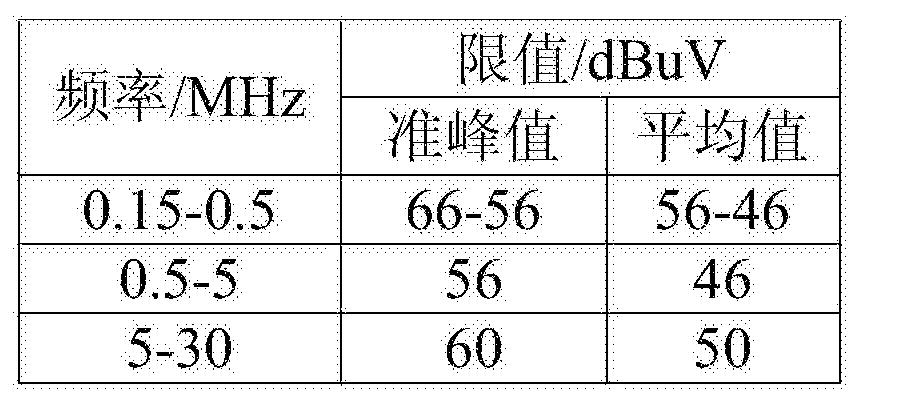 Figure CN205901700UD00091
