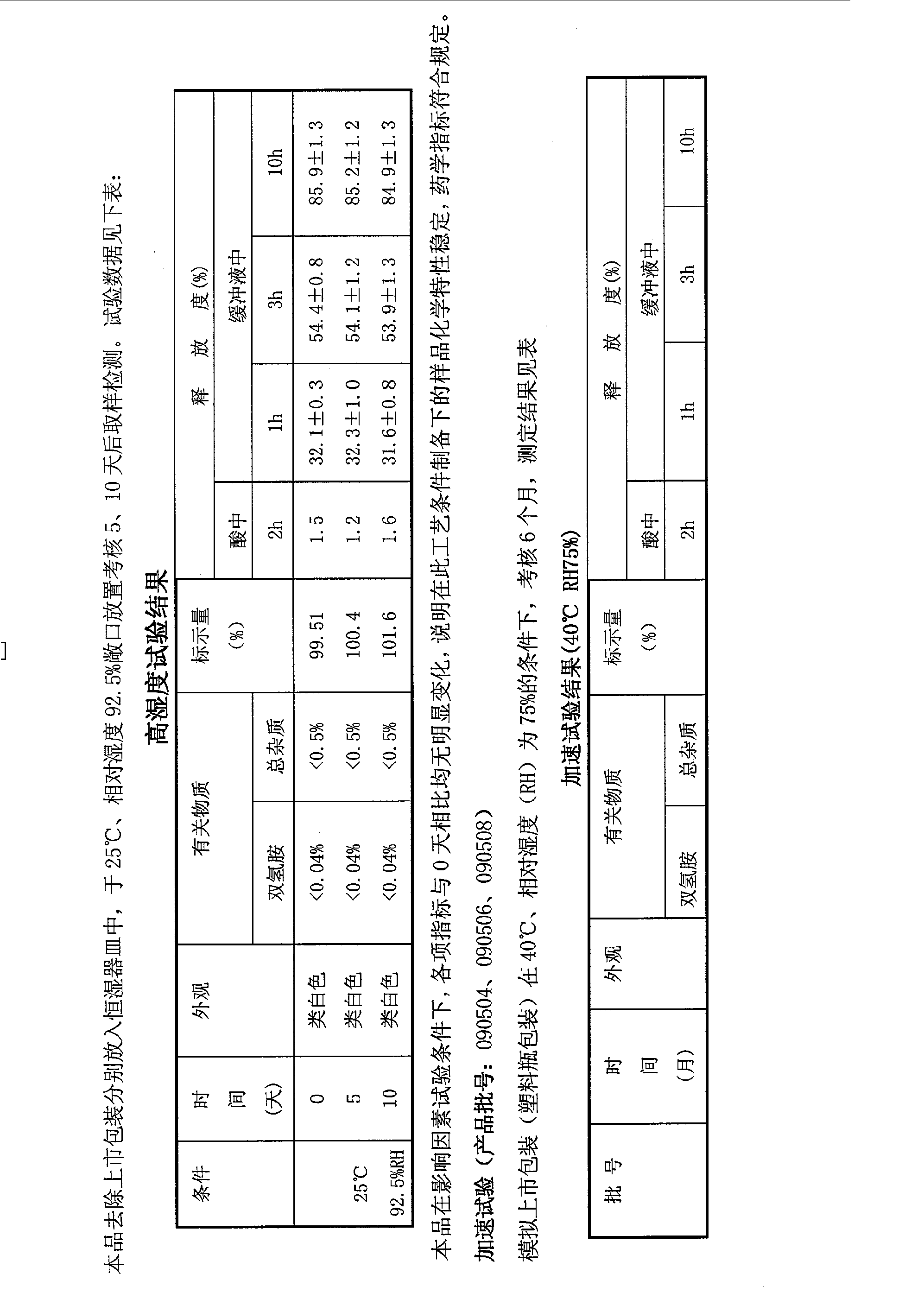 Figure CN101785763BD00081