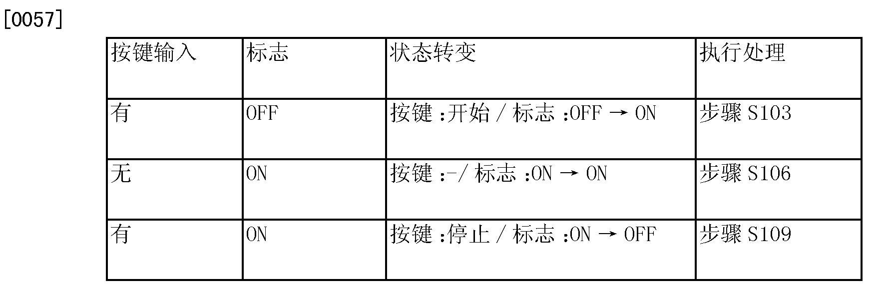 Figure CN103654759AD00081