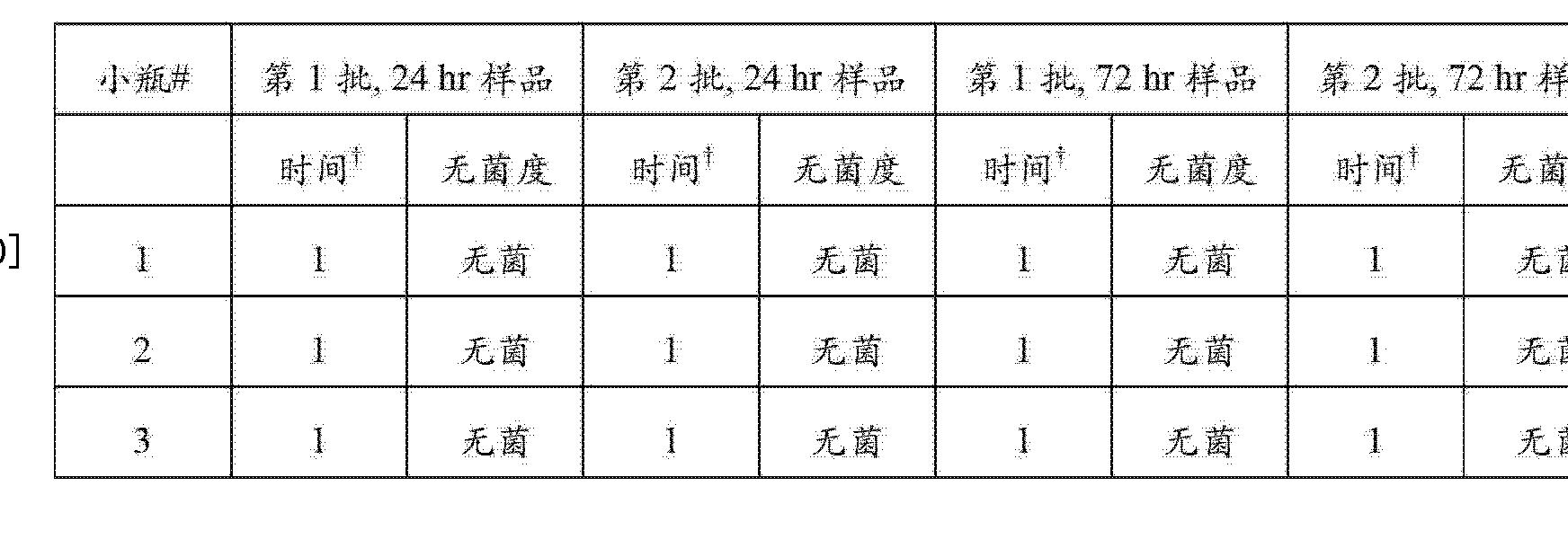 Figure CN103338753AD00652