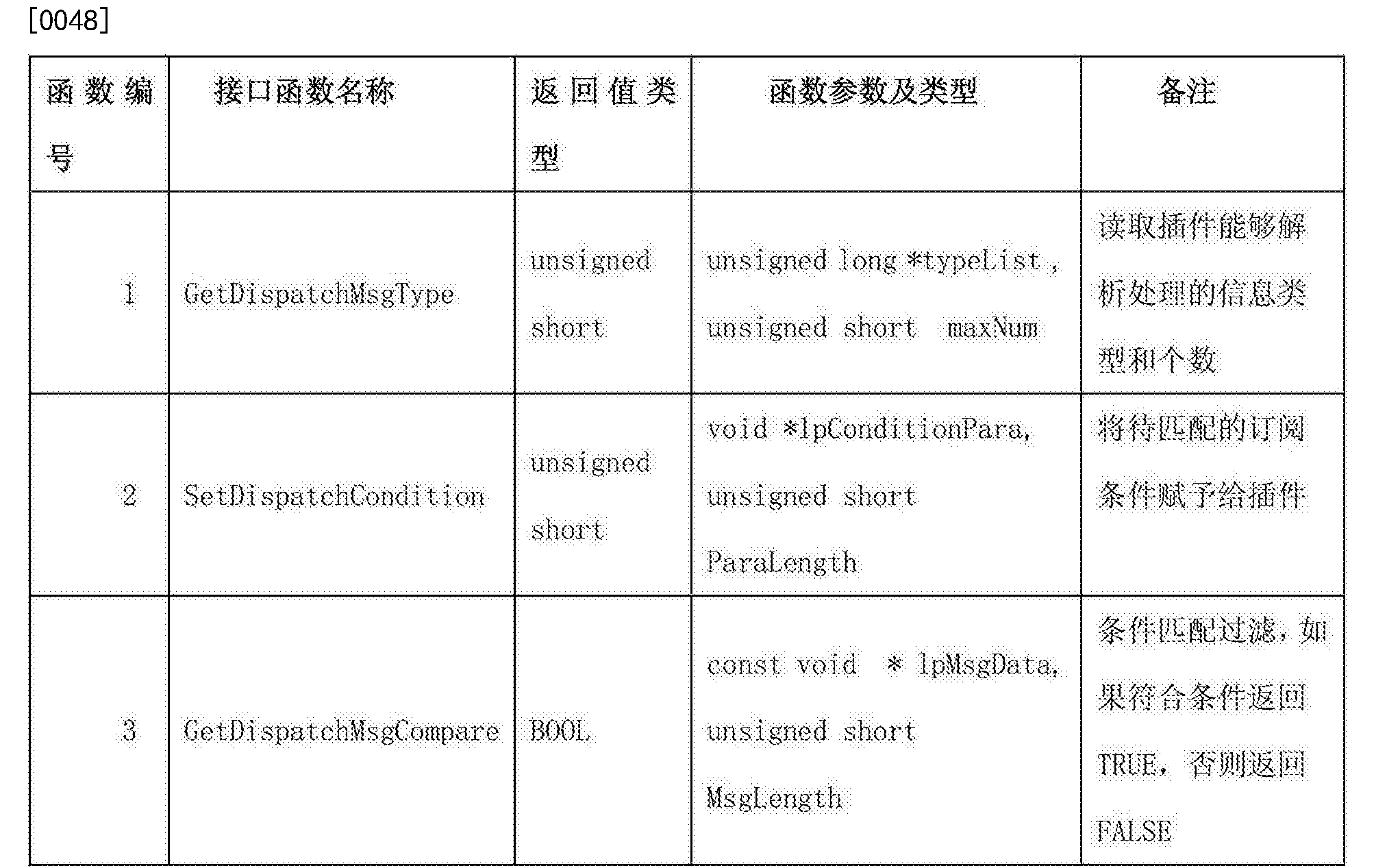Figure CN103176795BD00071