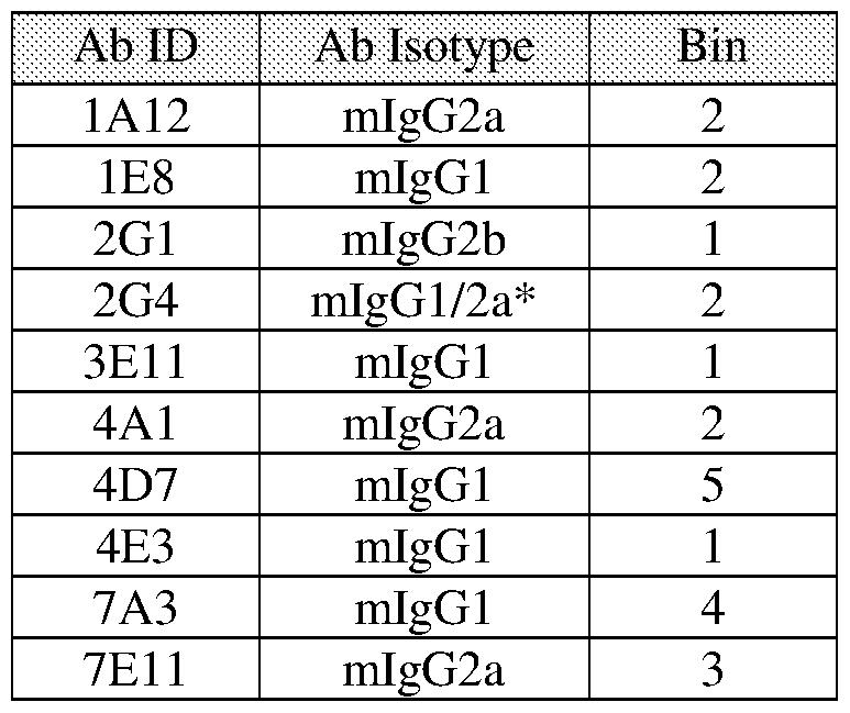 Figure imgf000218_0001