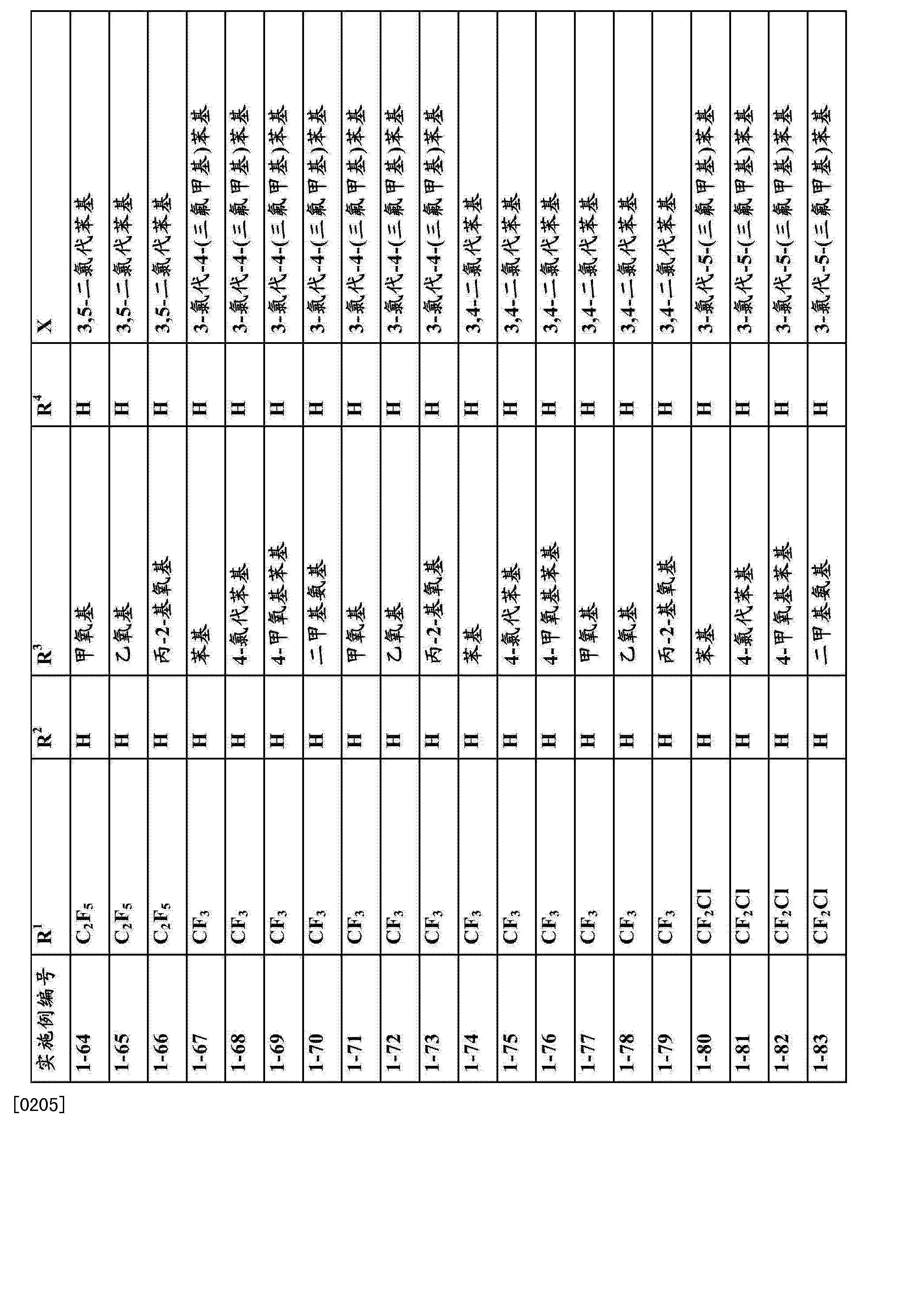 Figure CN102834390BD00361