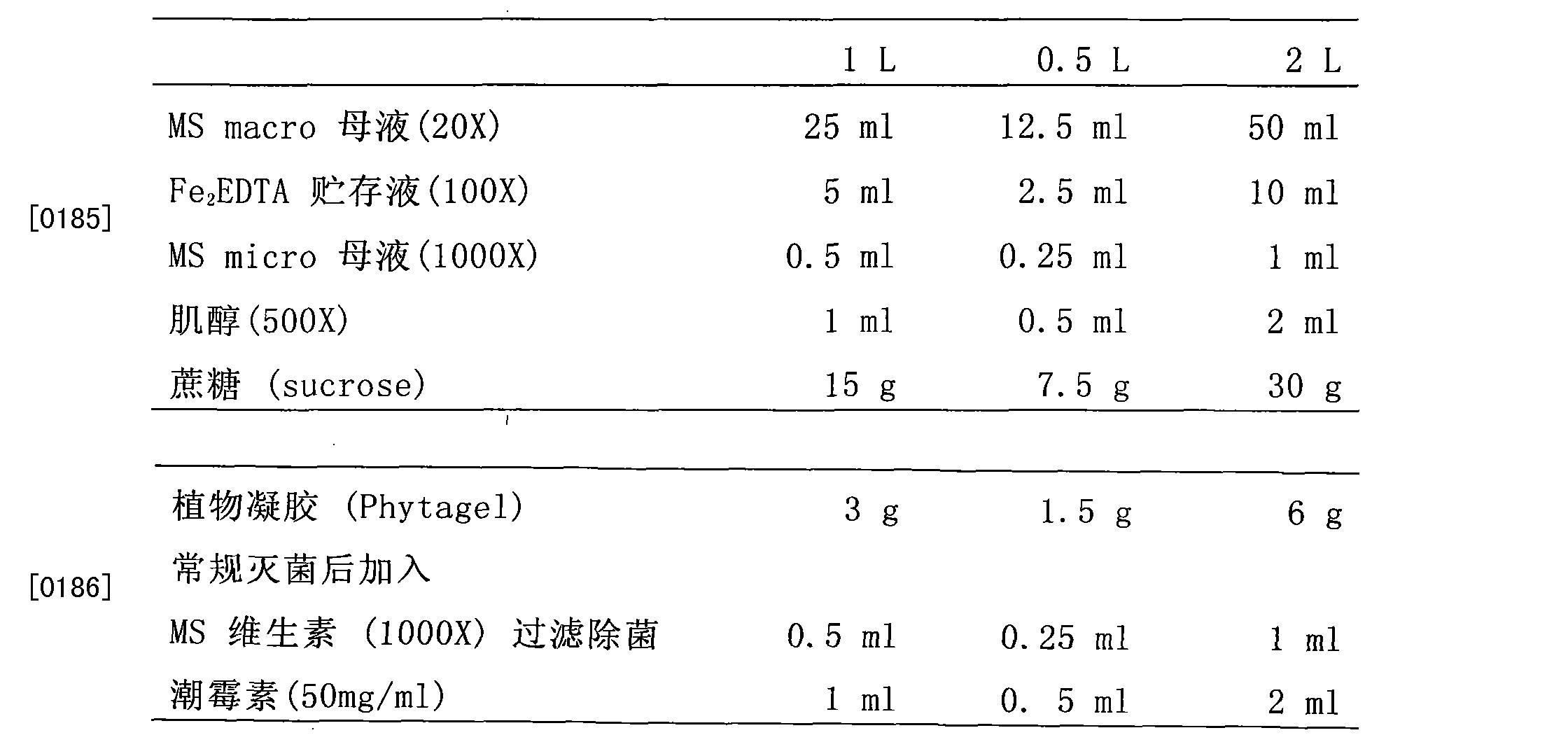Figure CN102146403BD00191