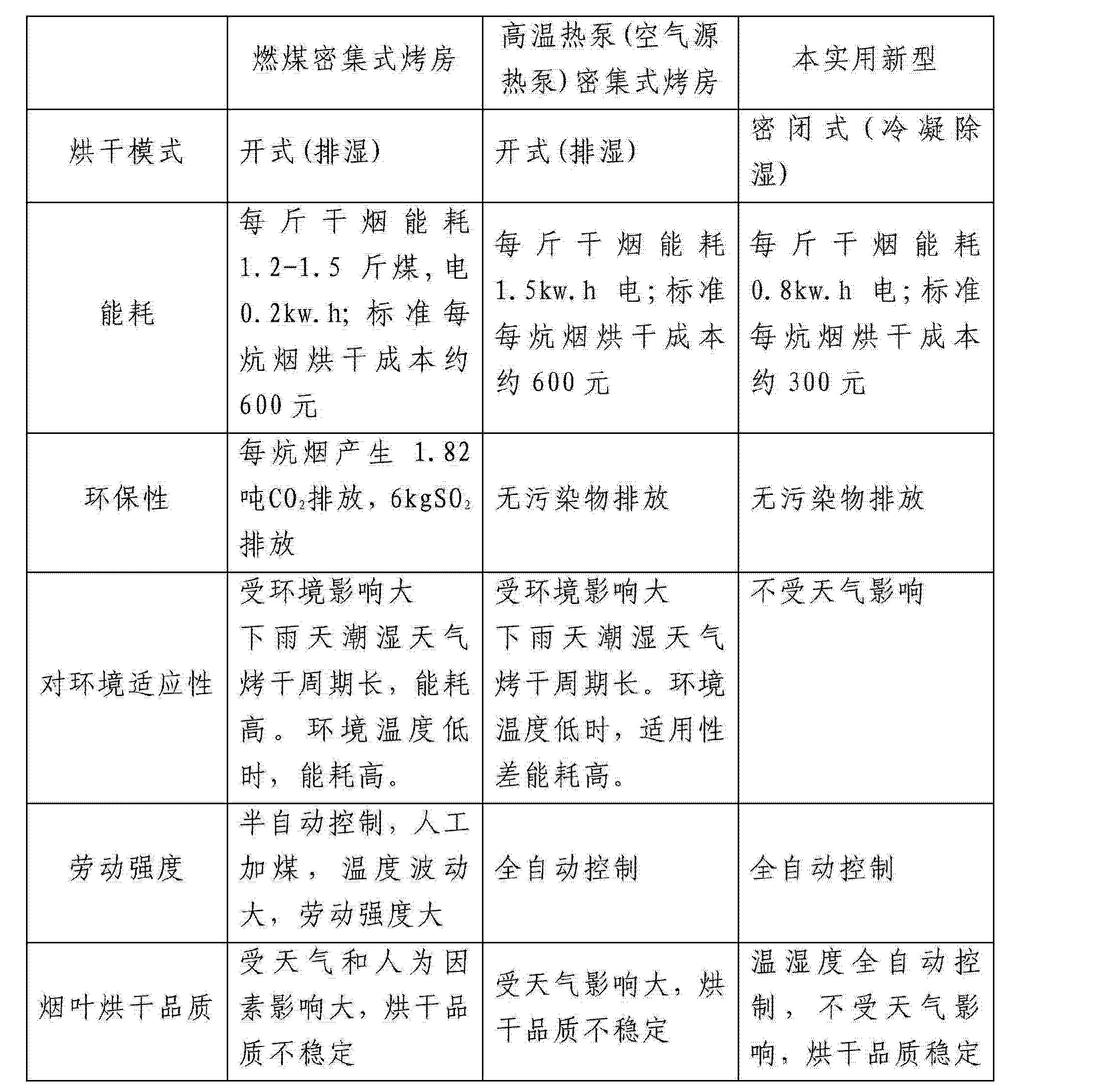 Figure CN203015823UD00061
