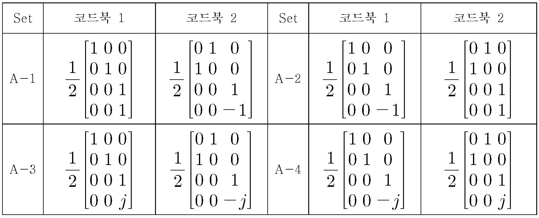 Figure 112010009825391-pat00147
