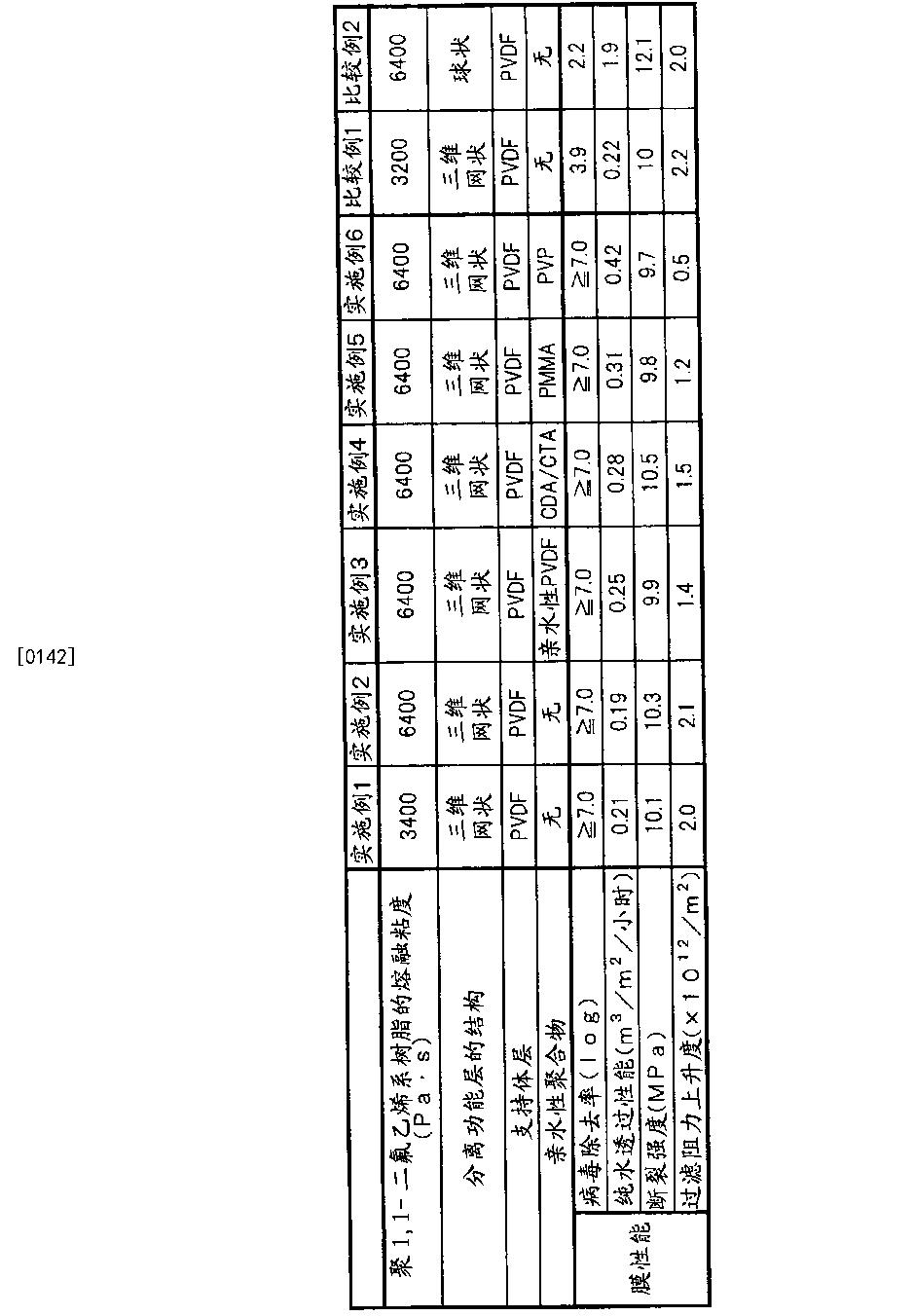Figure CN102159305BD00181