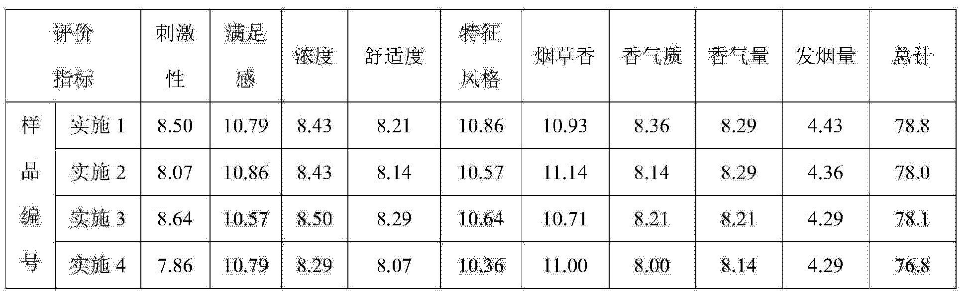 Figure CN104544544AD00092
