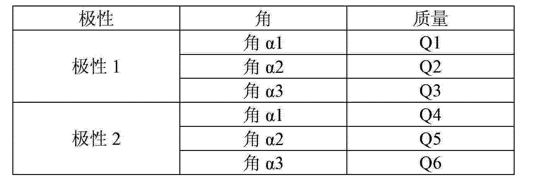 Figure CN103326965AD00101