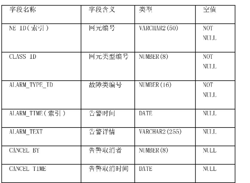 Figure CN101478432BD00102