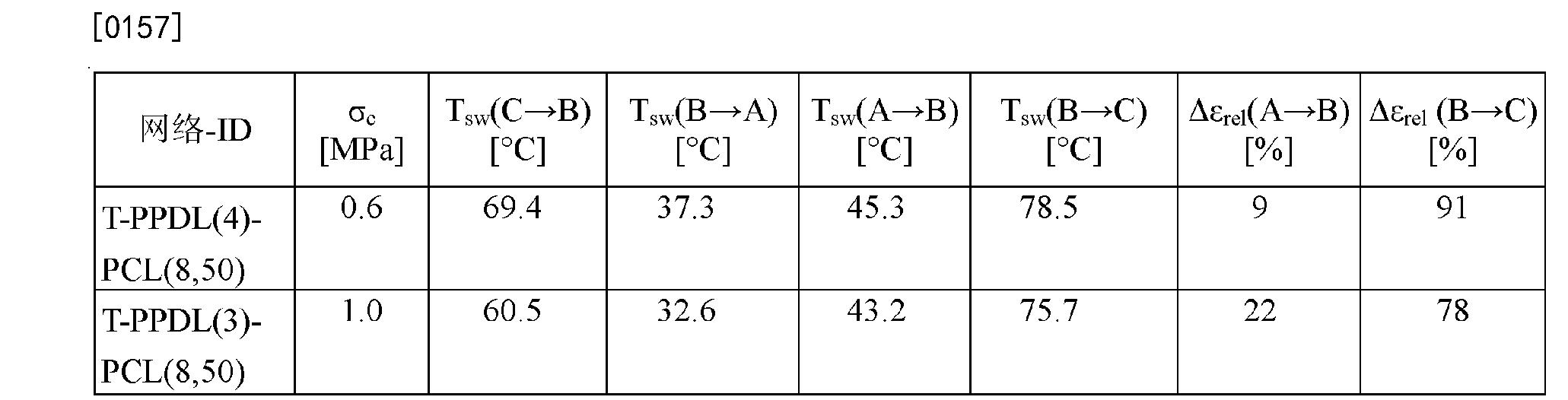 Figure CN102202865BD00191