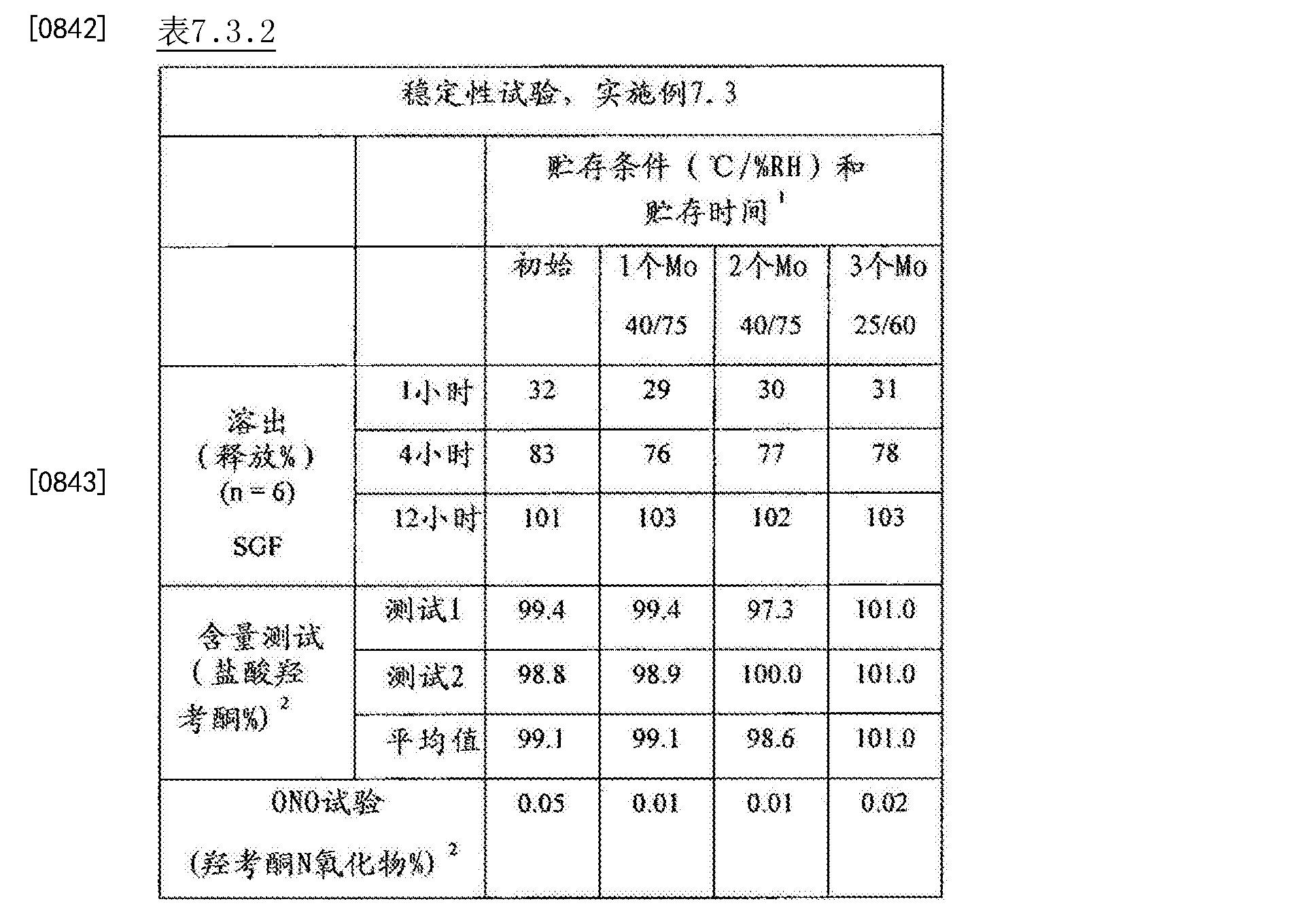 Figure CN102688241BD00722