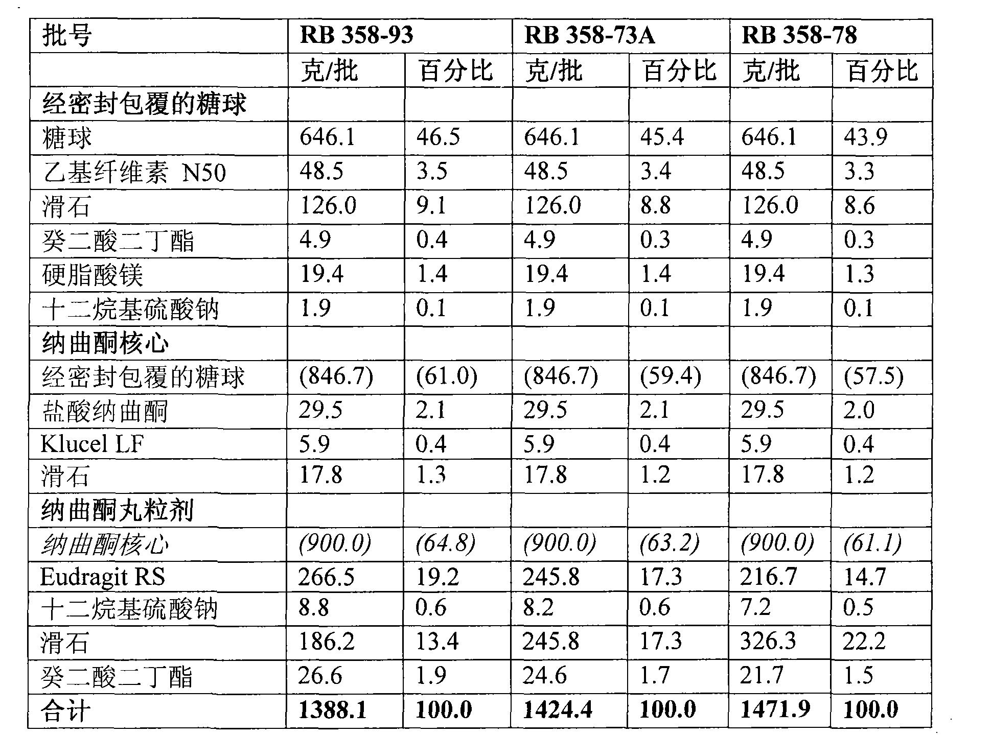 Figure CN101677963BD00311