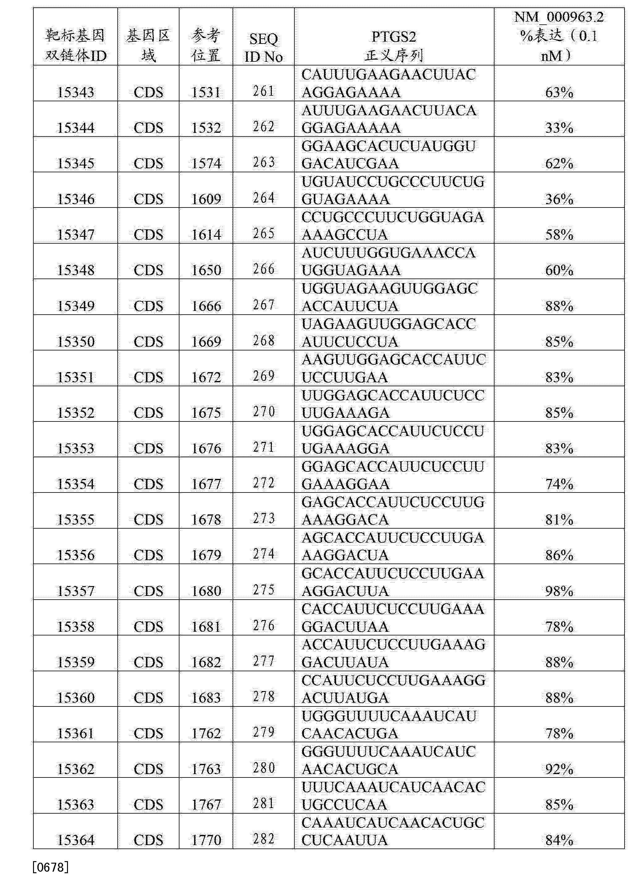 Figure CN103108642BD00961