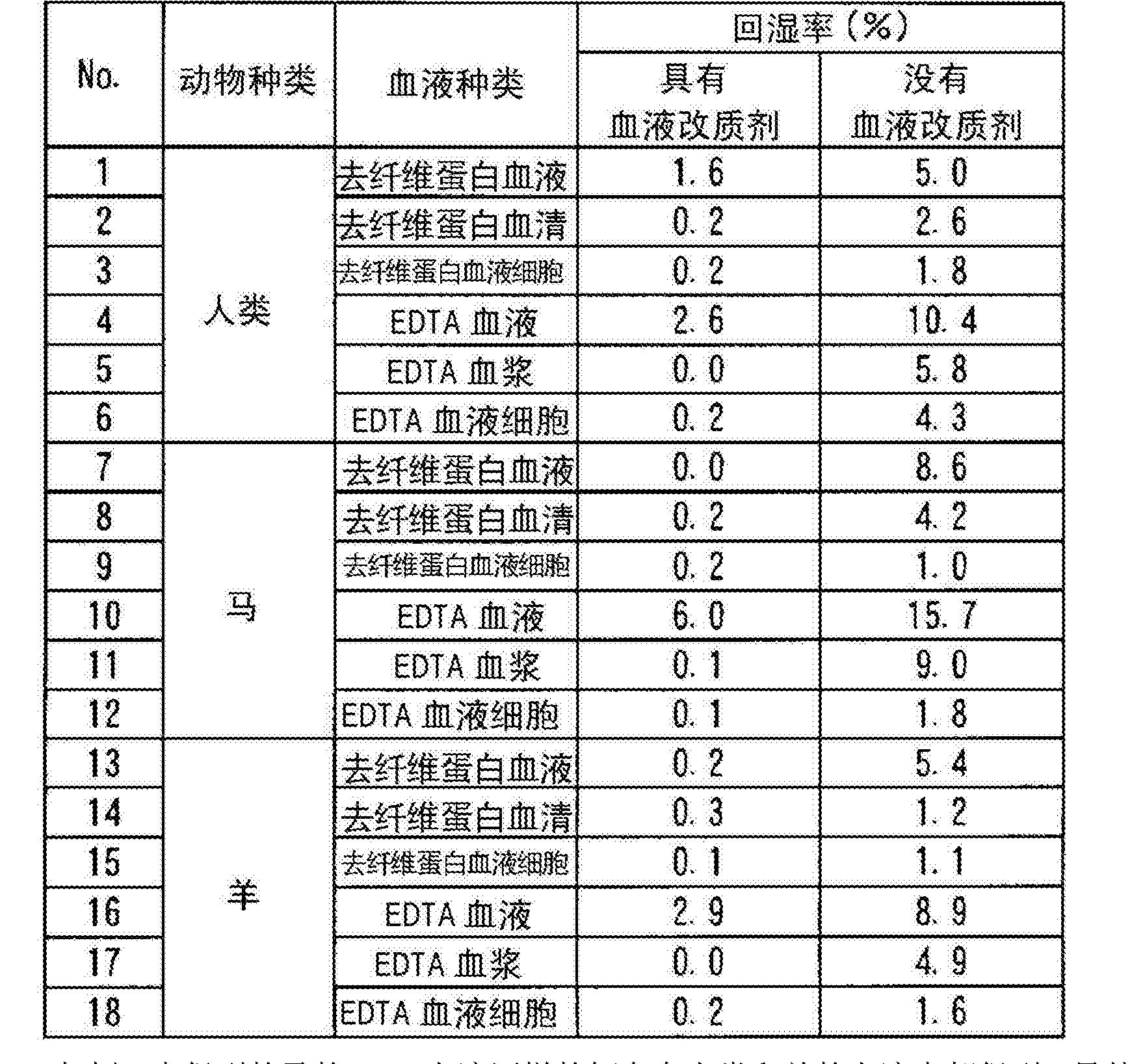 Figure CN104271094BD00411