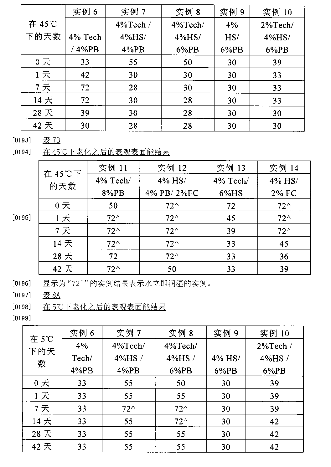 Figure CN102365100BD00251