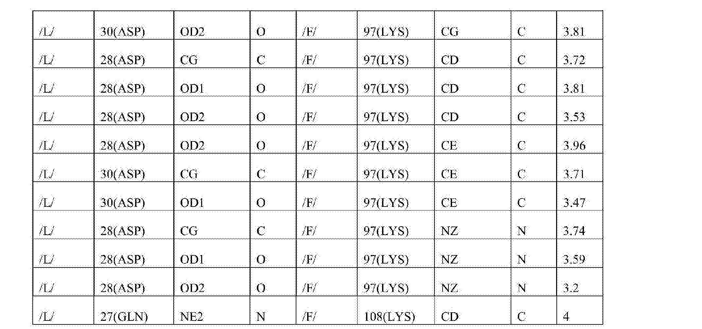 Figure CN105744954AD00921