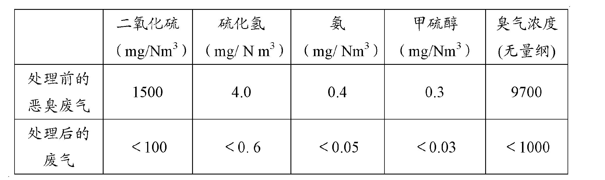 Figure CN102179160BD00071