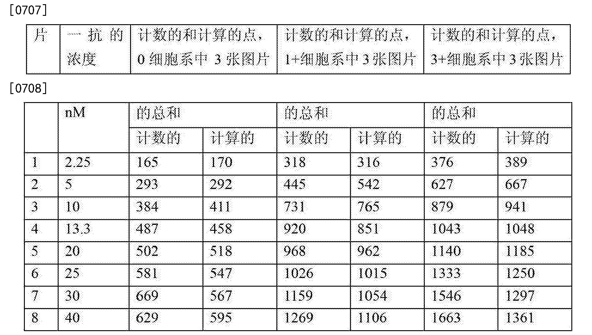 Figure CN103649713BD00682