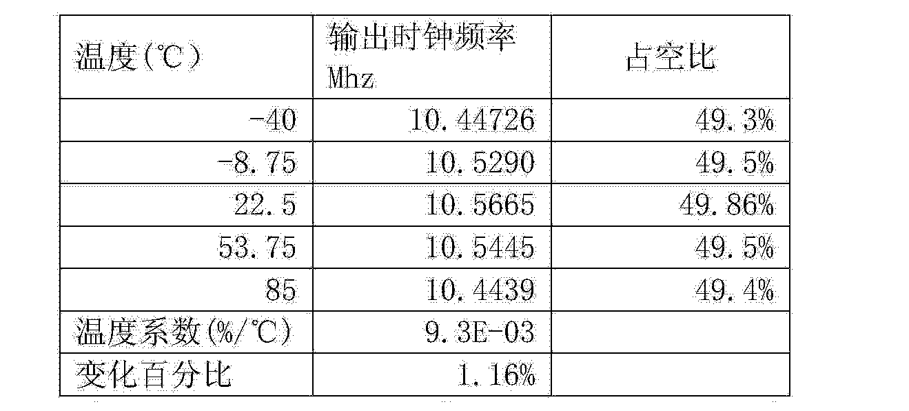 Figure CN103795344AD00064