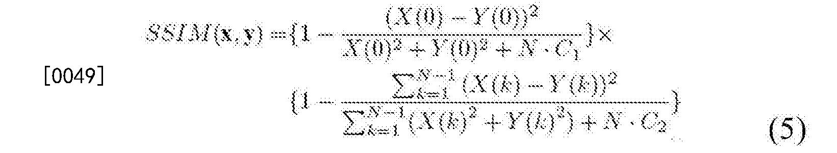 CN103918262B - Distortion Optimization perceptual video