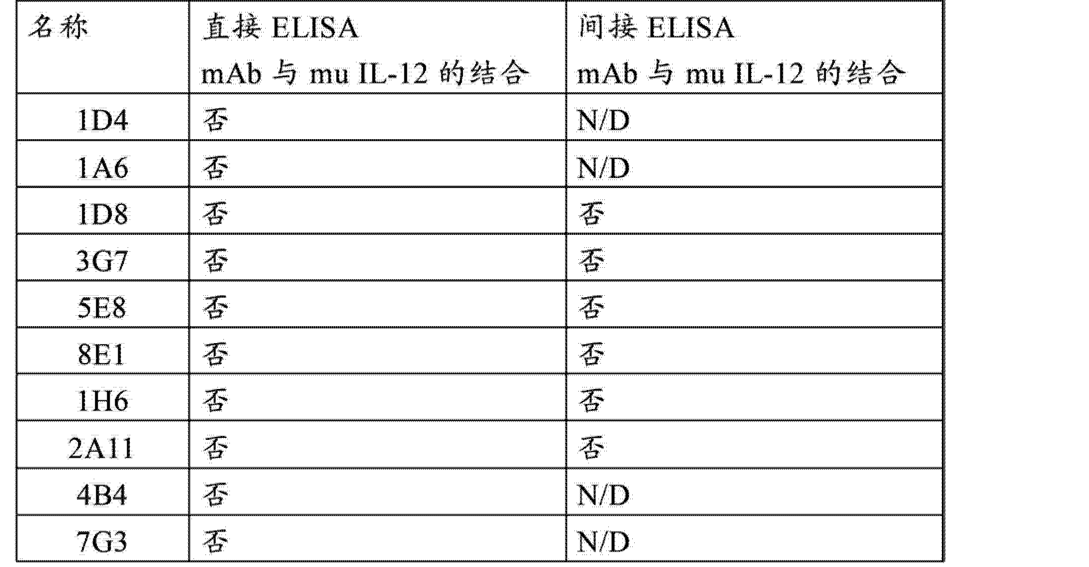 Figure CN103145838AD00741
