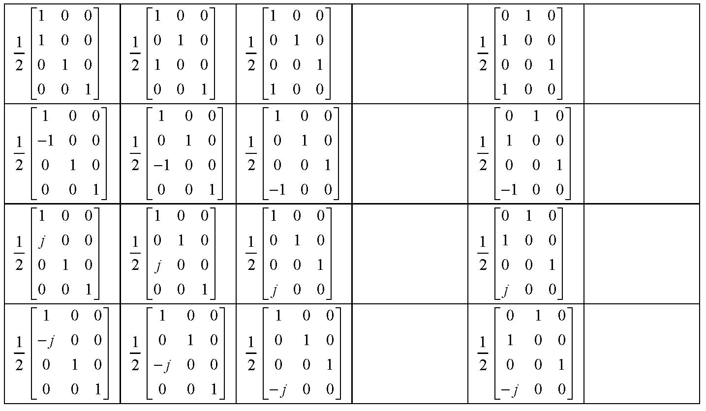 Figure 112010009825391-pat00855