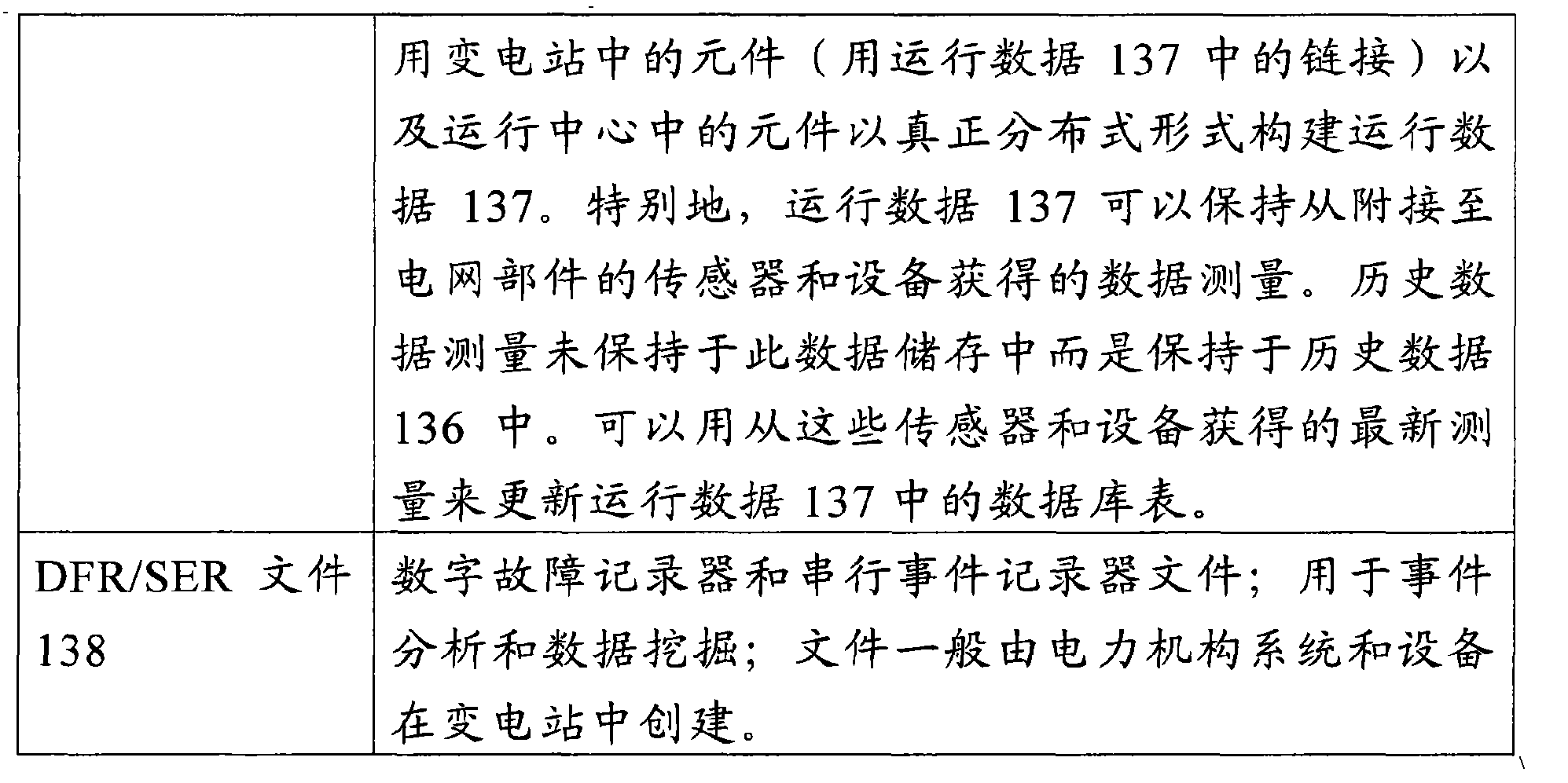 Figure CN102084569BD00161
