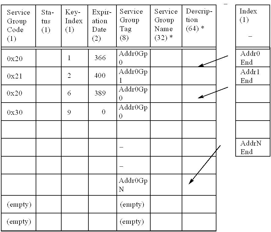 Figure US06952772-20051004-C00001