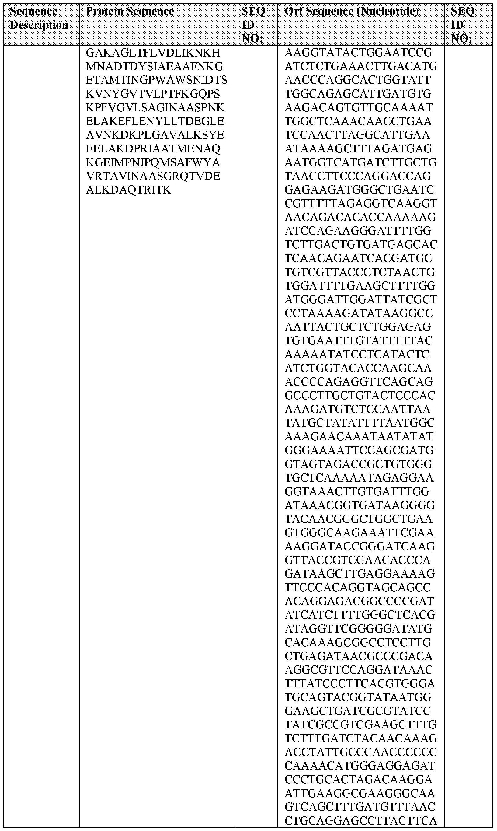 Figure imgf000460_0001