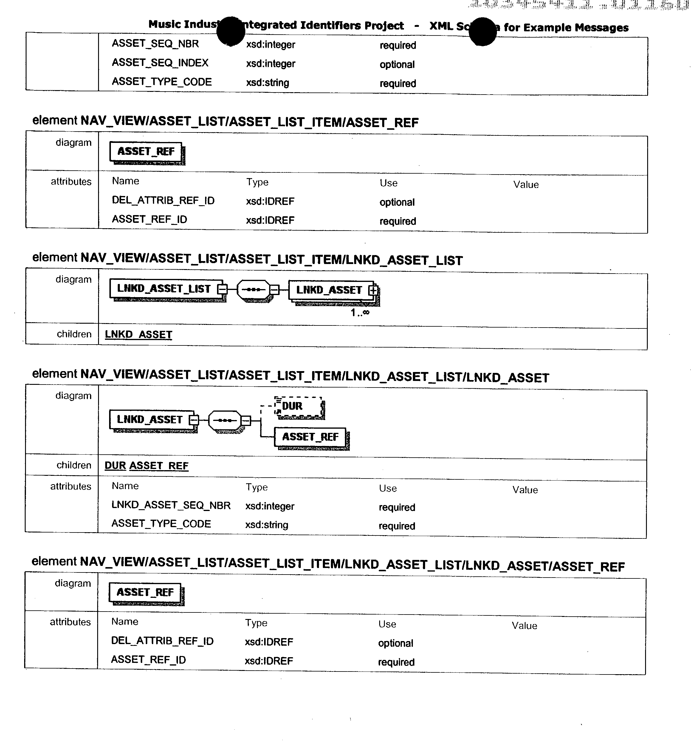 Figure US20030200216A1-20031023-P00049