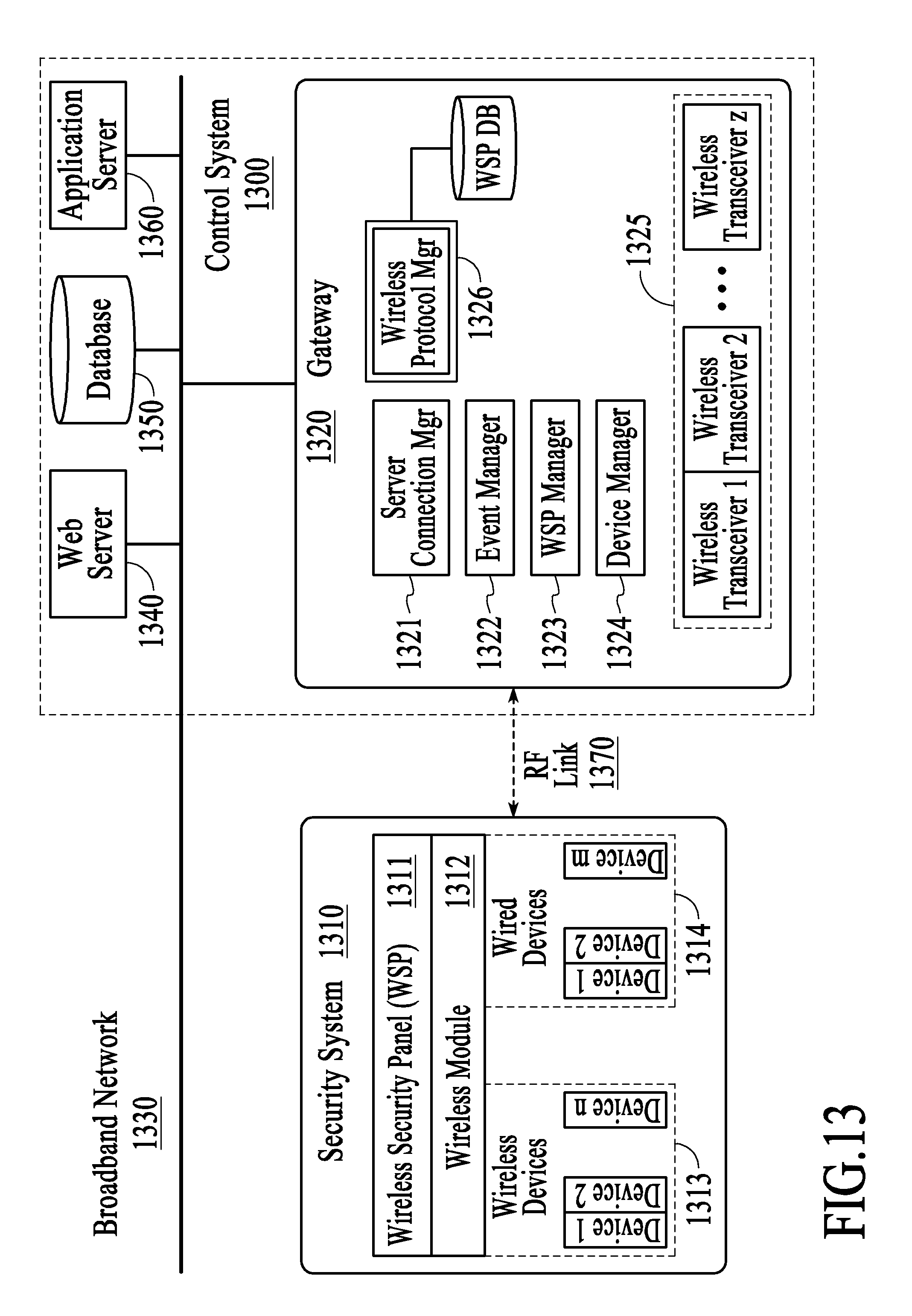 US9450776B2 - Forming a security network including