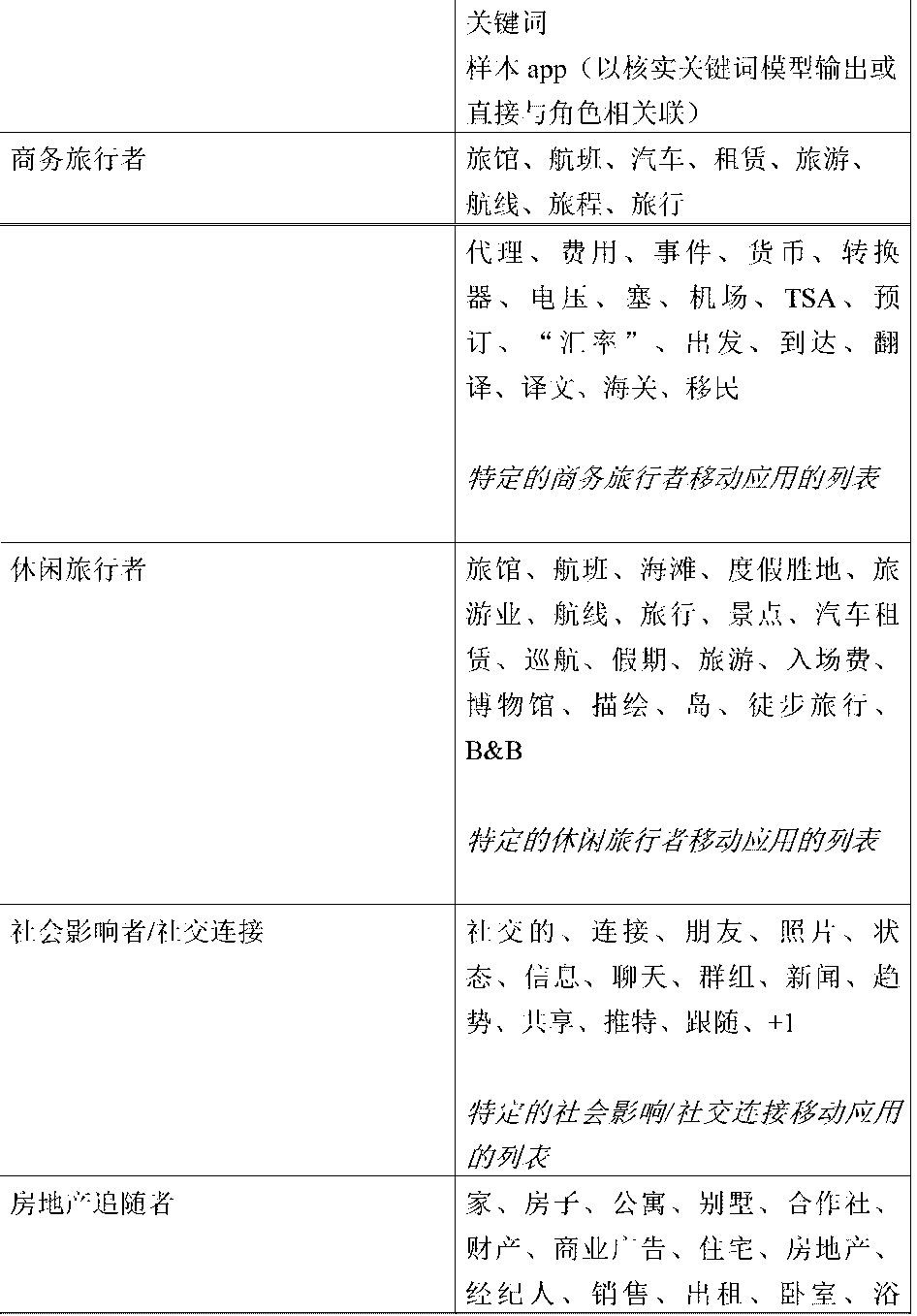 Figure CN104508694AD00211