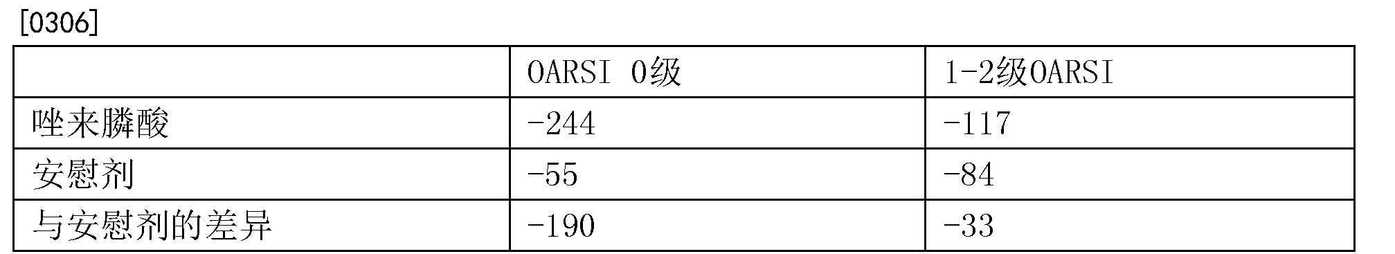 Figure CN106456610AD00453