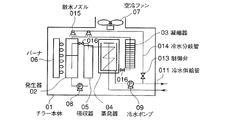 吸引 アンモニア JISK0099:2004 排ガス中のアンモニア分析方法