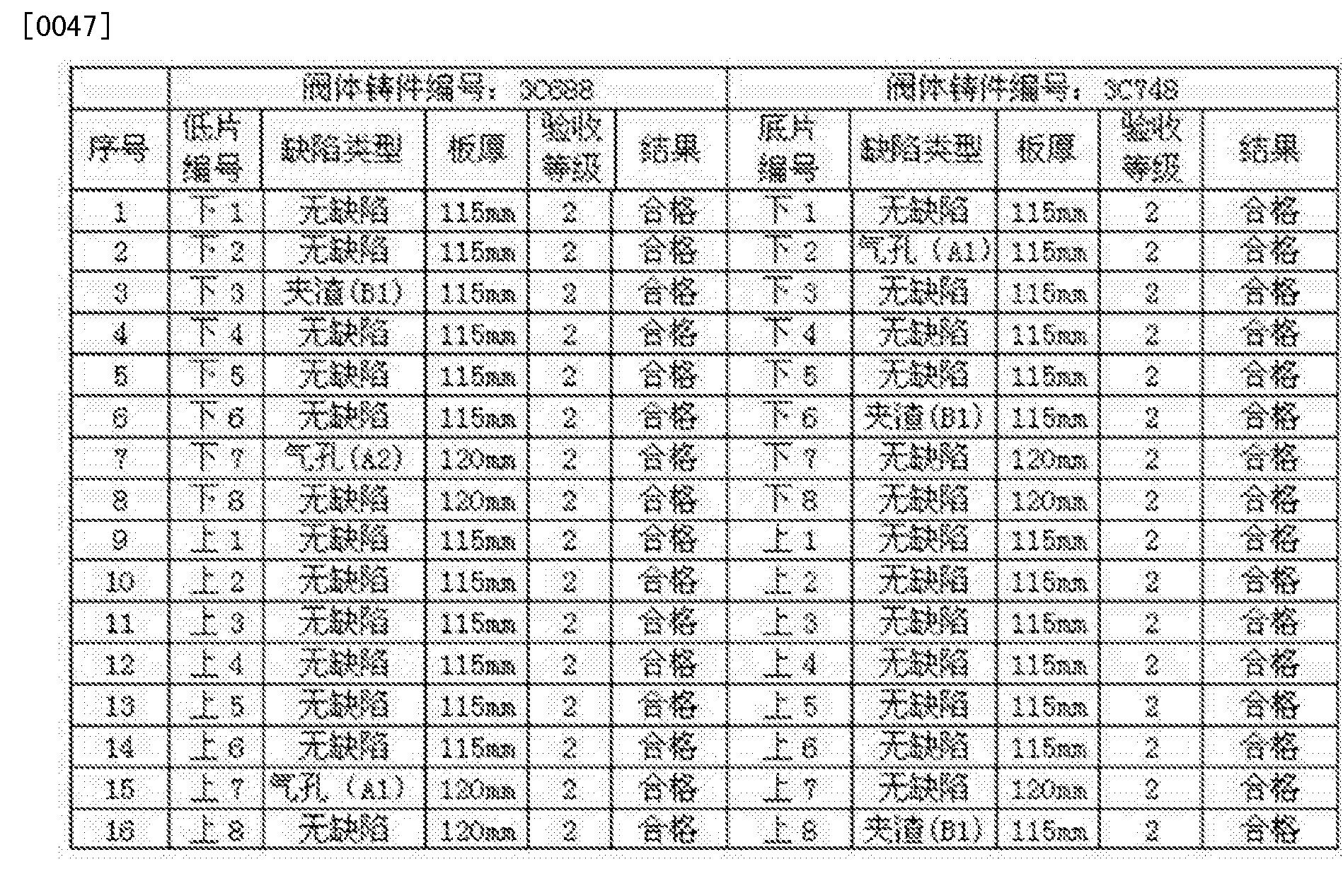 Figure CN104190874BD00062