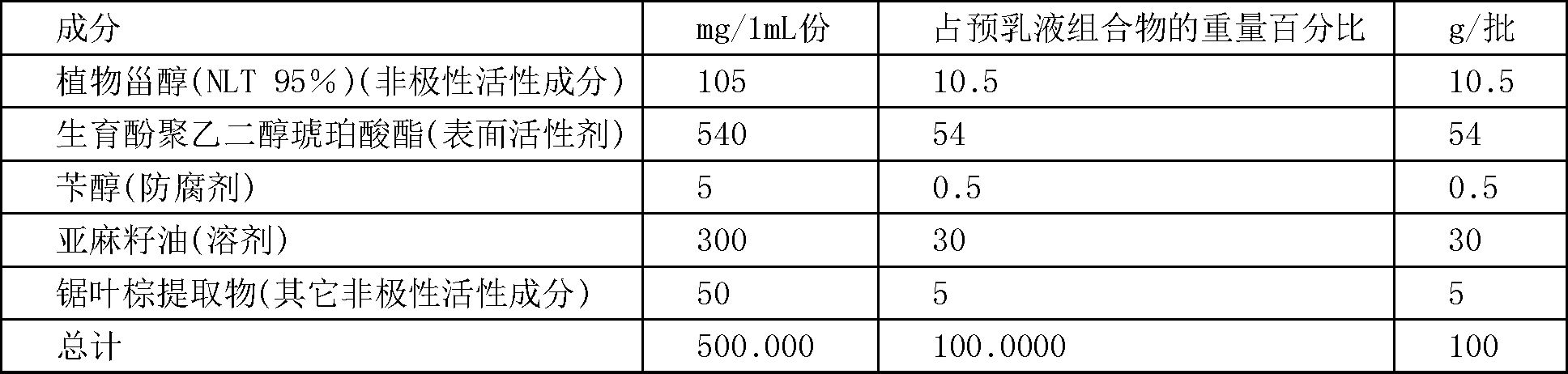 Figure CN102036661BD00922