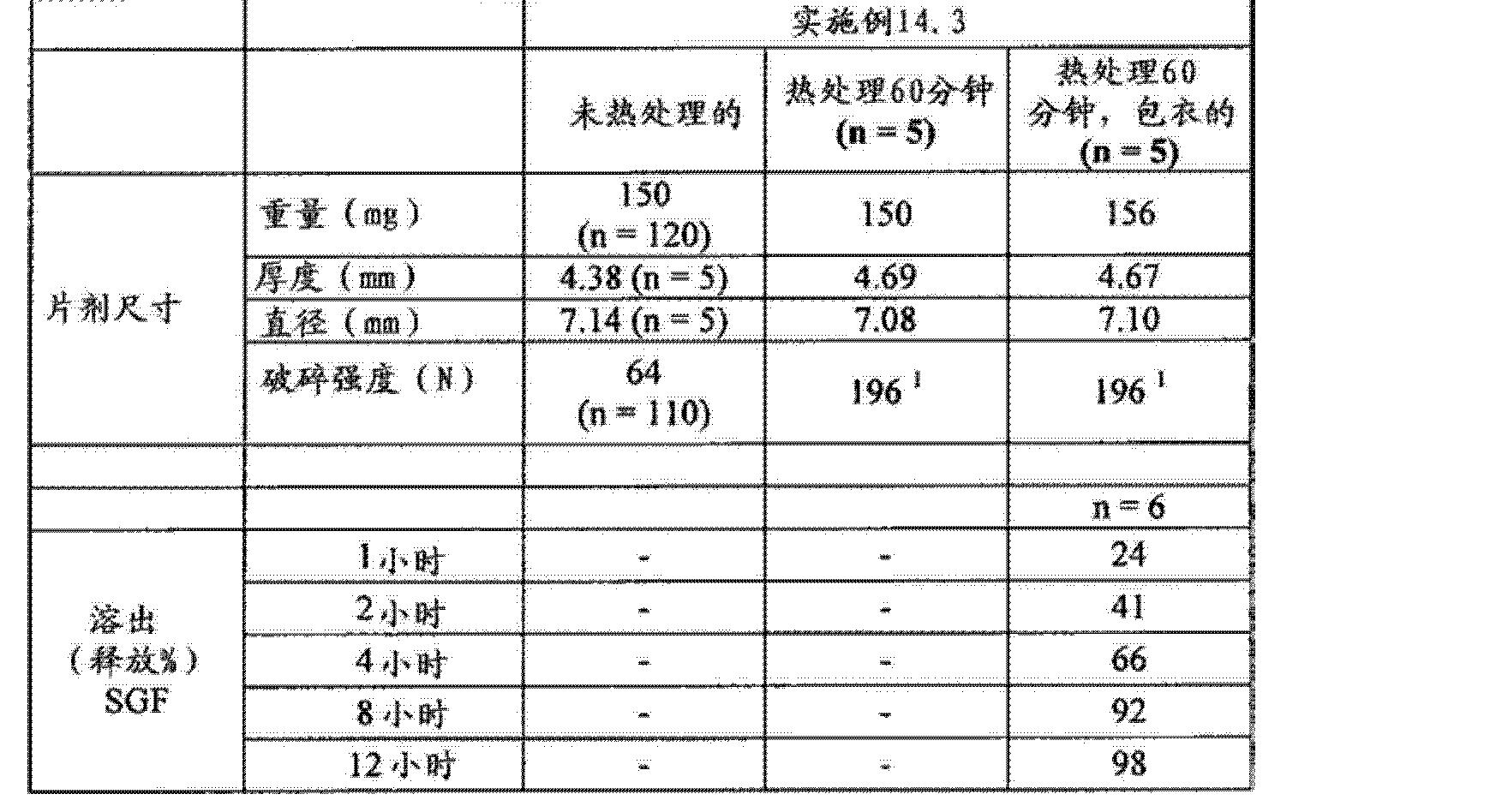 Figure CN102688241AD00962