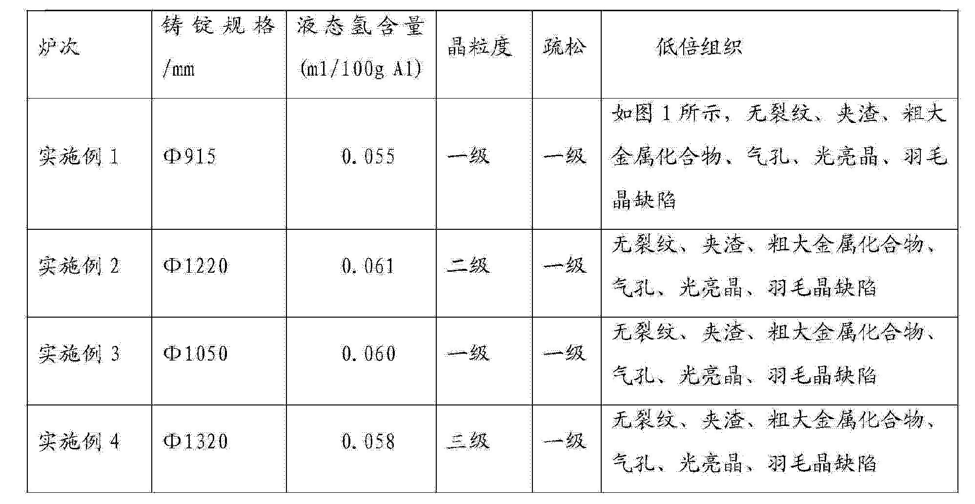 Figure CN104805319AD00111