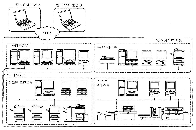 Figure R1020060097783