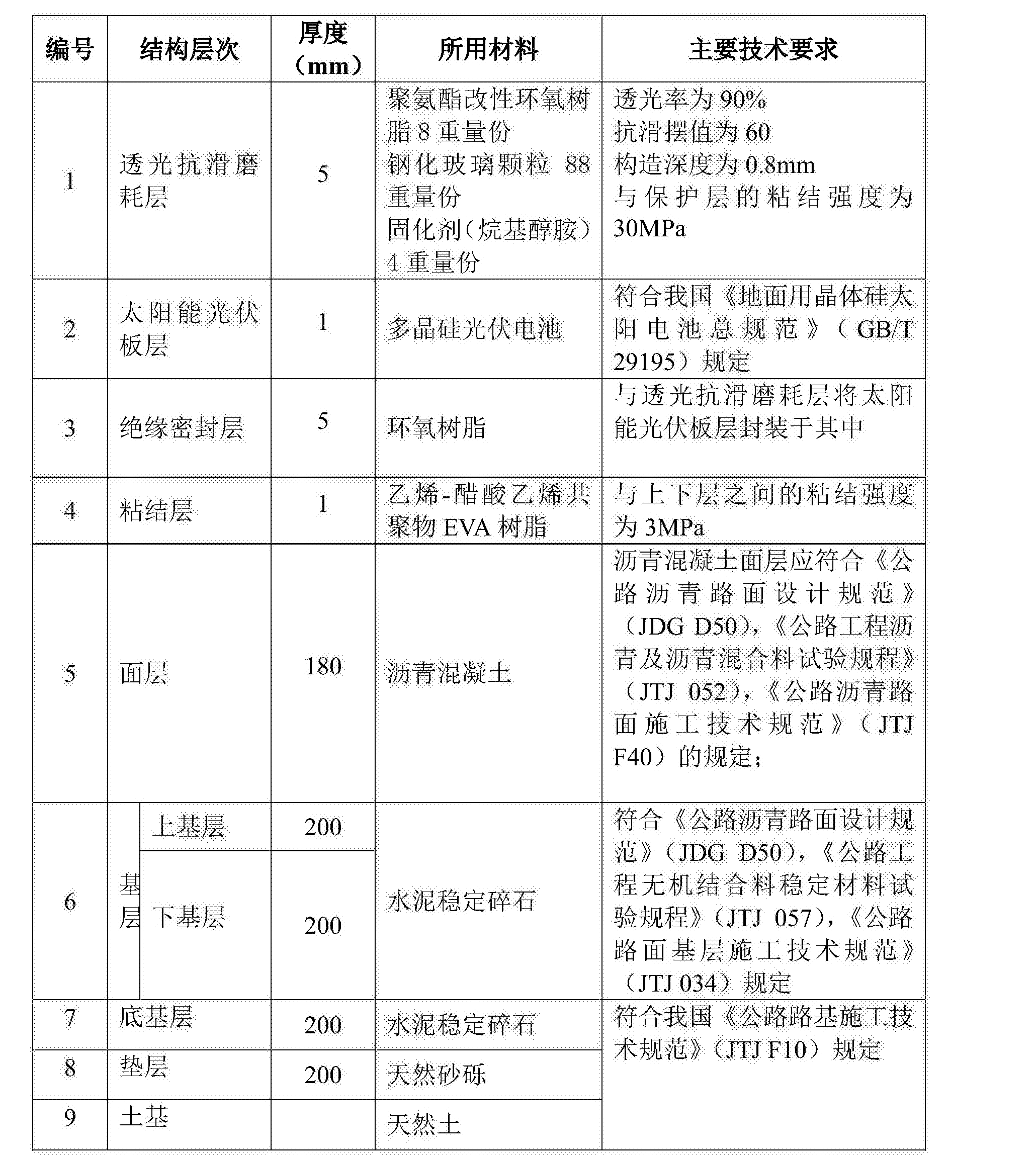 Figure CN106592374AD00111