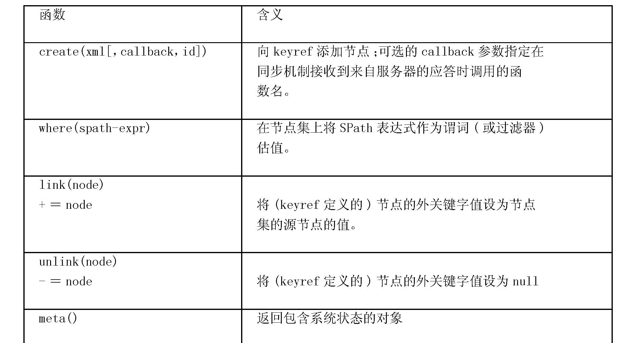 Figure CN101421726BD01052