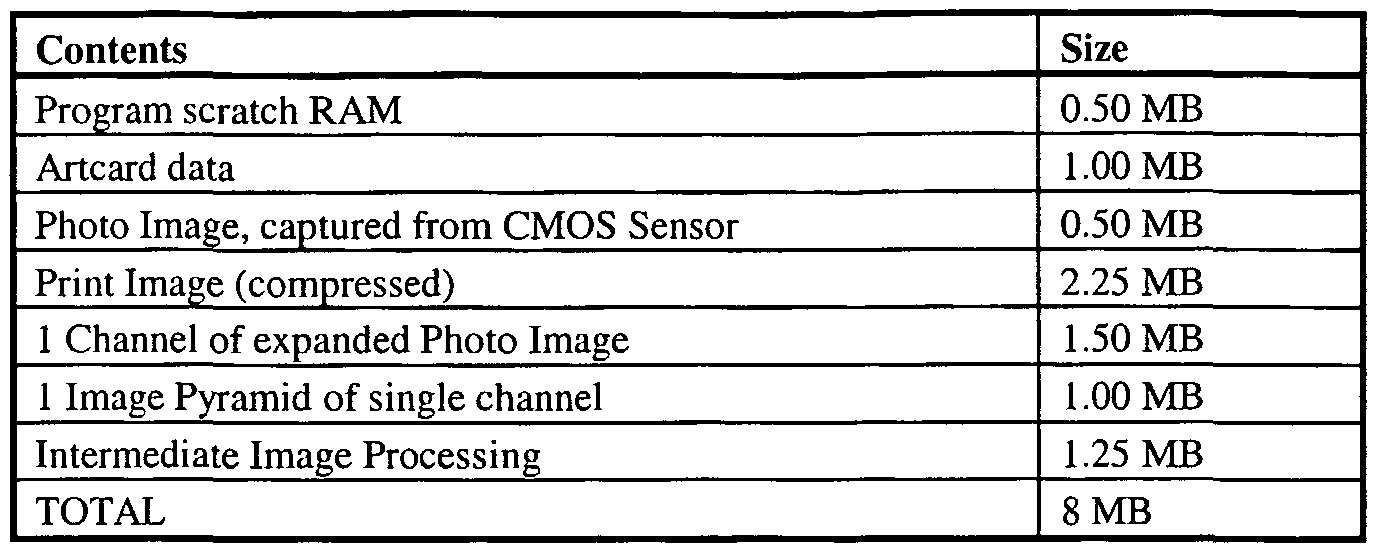 WO2003013860A1 - A printing cartridge with switch array