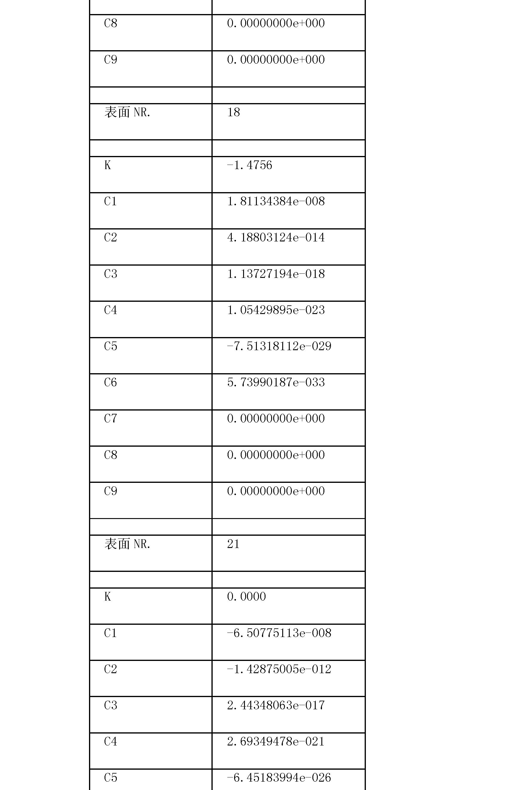 Figure CN101263432BD00301