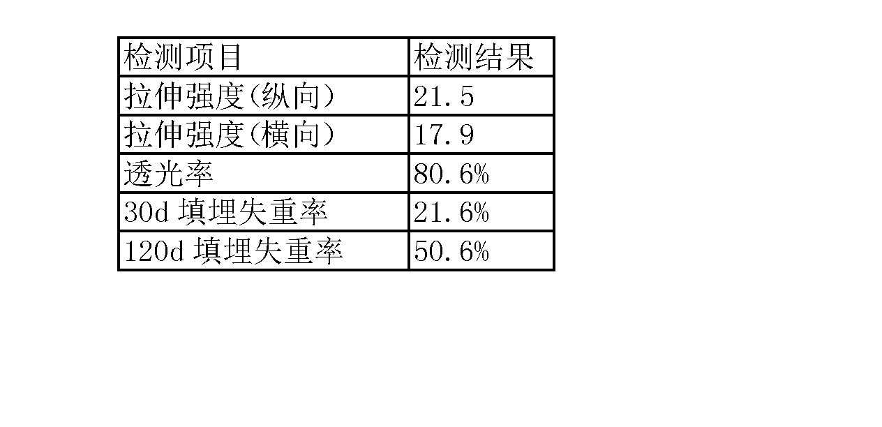 Figure CN105017619AD00041